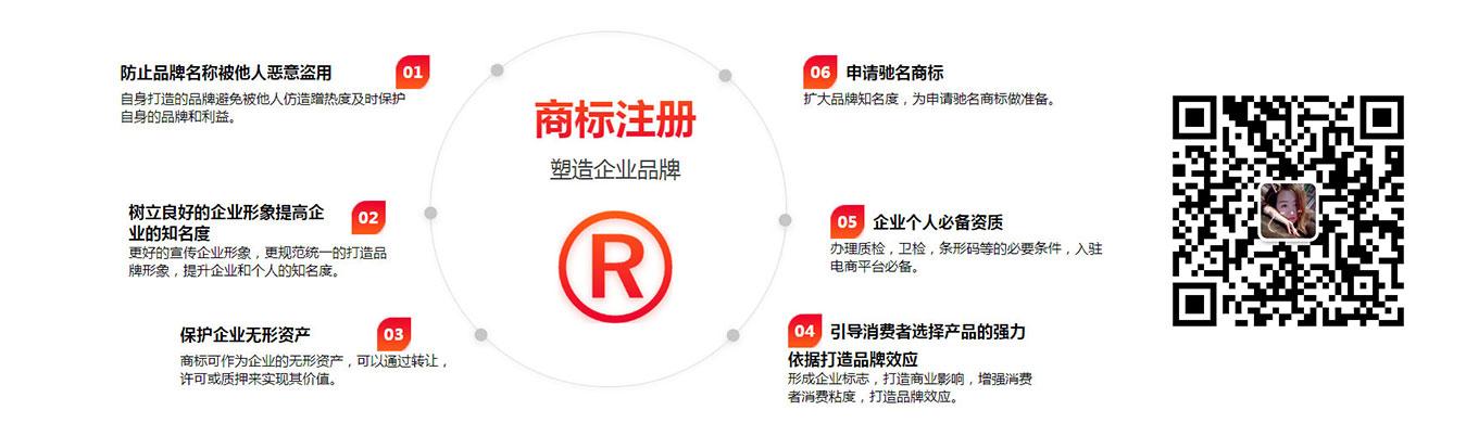 浙江商标注册公司助力塑造企业品牌
